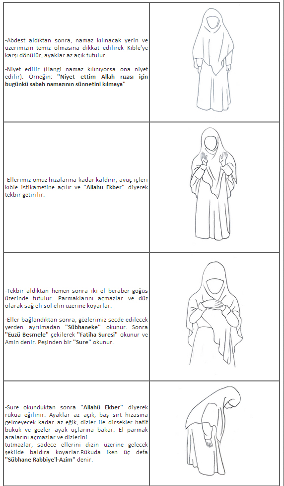 Kadınlar için namaz nedir